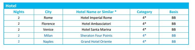 Best of Italy Classic 4 Star hotels